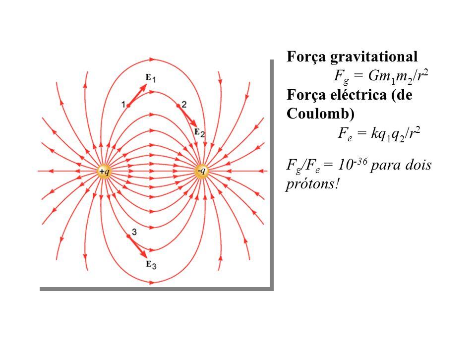 Força gravitational F g = Gm 1 m 2 /r 2 Força eléctrica (de Coulomb) F e = kq 1 q 2 /r 2 F g /F e = 10 -36 para dois prótons!