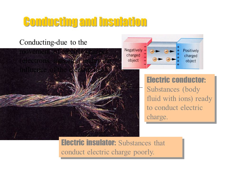 Conducting and insulation Electric conductor: Substances (body fluid with ions) ready to conduct electric charge.