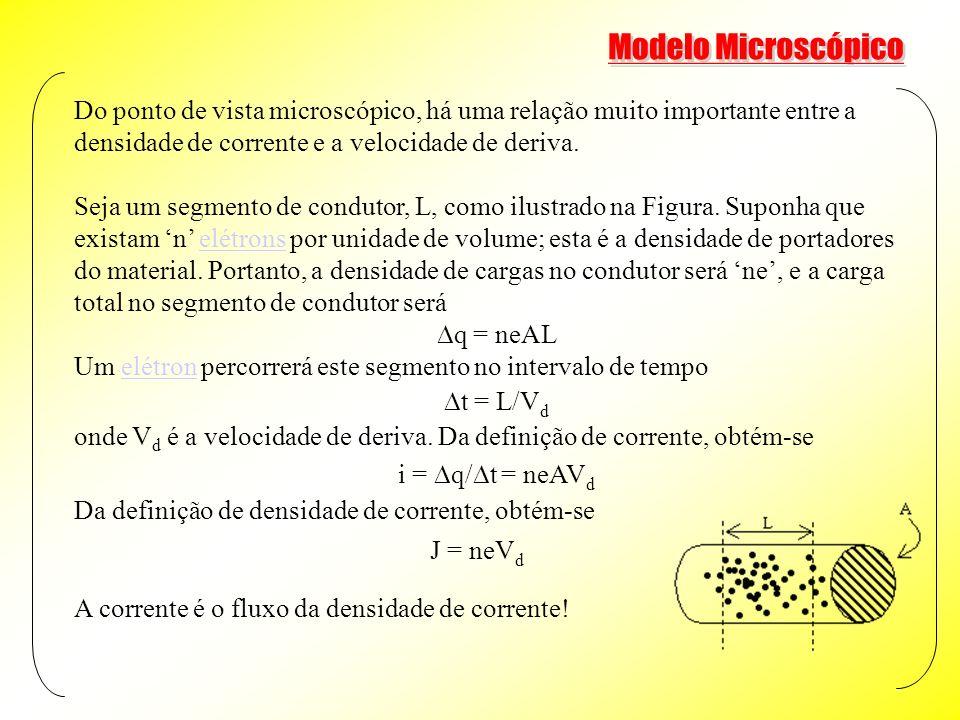 Do ponto de vista microscópico, há uma relação muito importante entre a densidade de corrente e a velocidade de deriva.