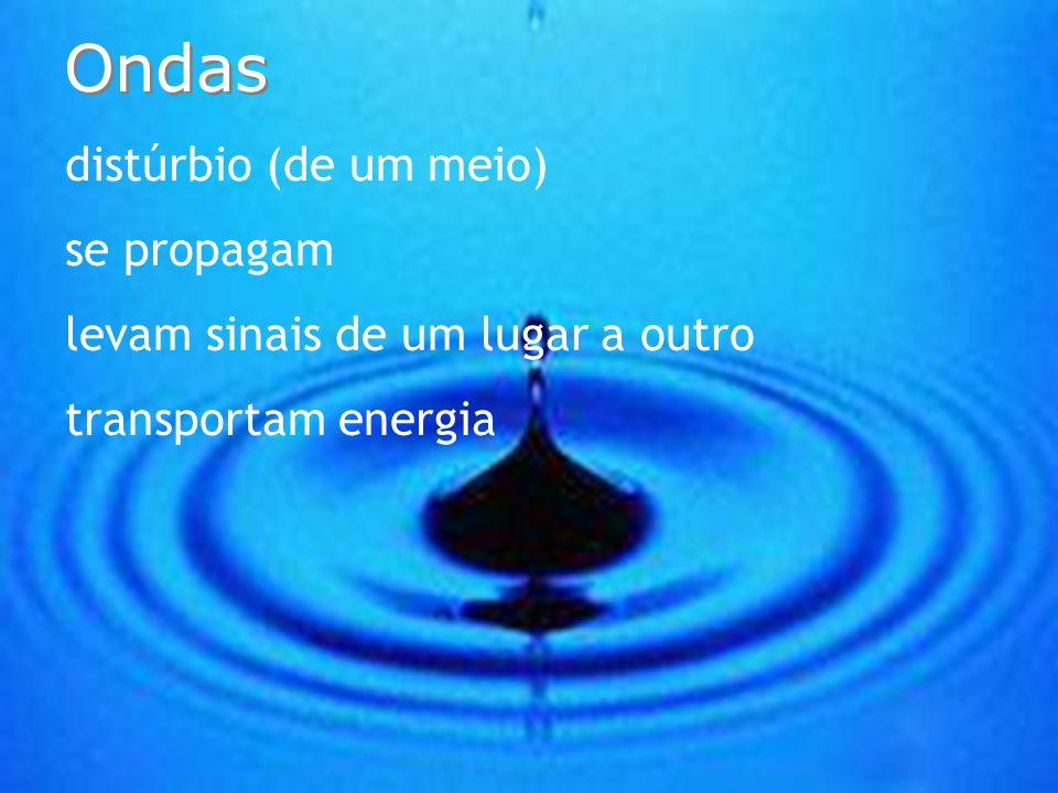 Teorema de Fourier : ondas periódicas complicadas (não senoidal) podem ser descritas como uma série (soma) de ondas senoidais: harmônicos espectro