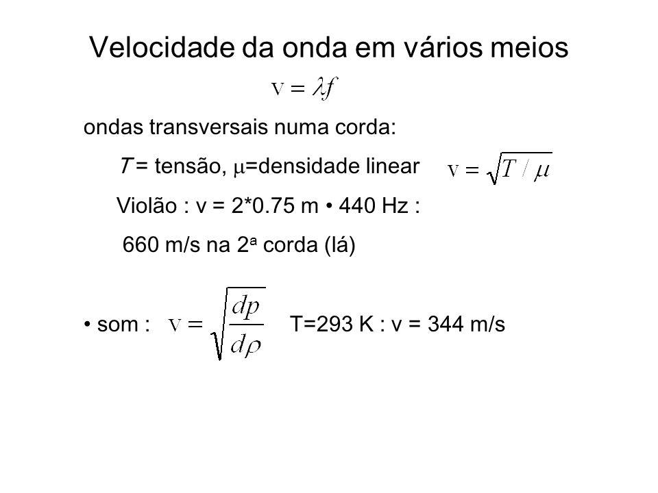Velocidade da onda em vários meios ondas transversais numa corda: T = tensão, =densidade linear Violão : v = 2*0.75 m 440 Hz : 660 m/s na 2 a corda (lá) som : T=293 K : v = 344 m/s