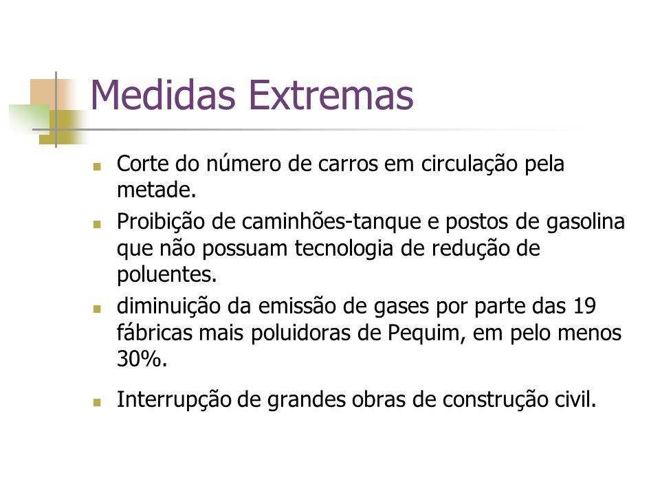 Medidas Extremas Corte do número de carros em circulação pela metade.