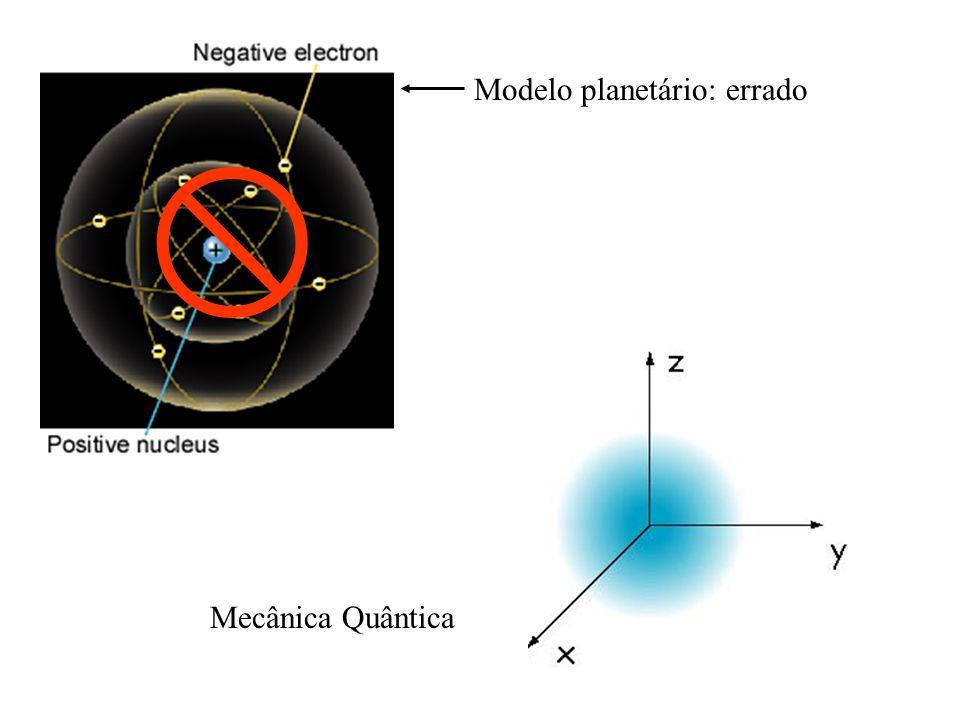 Modelo planetário: errado Mecânica Quântica