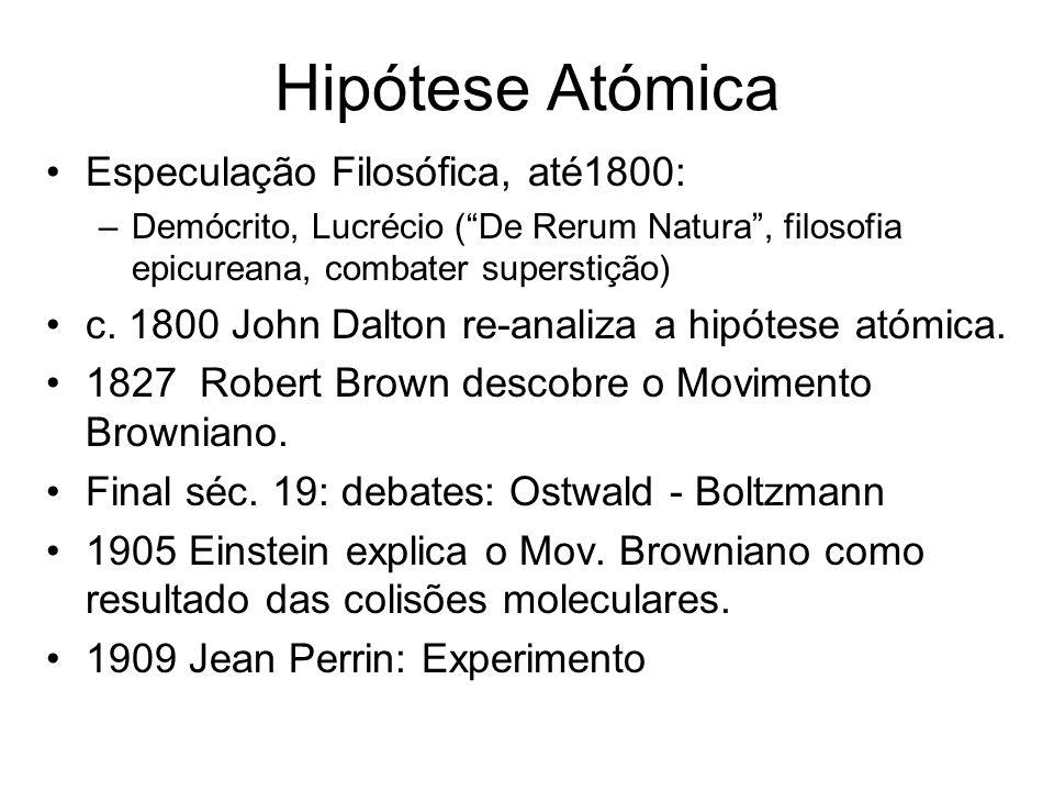 Hipótese Atómica Especulação Filosófica, até1800: –Demócrito, Lucrécio (De Rerum Natura, filosofia epicureana, combater superstição) c.