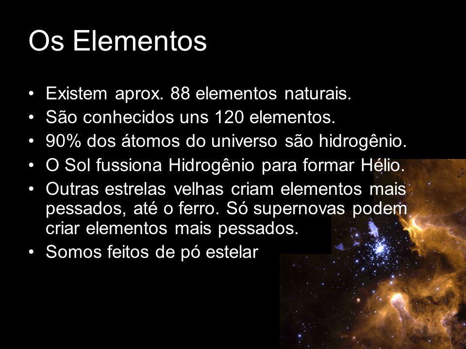 Os Elementos Existem aprox.88 elementos naturais.