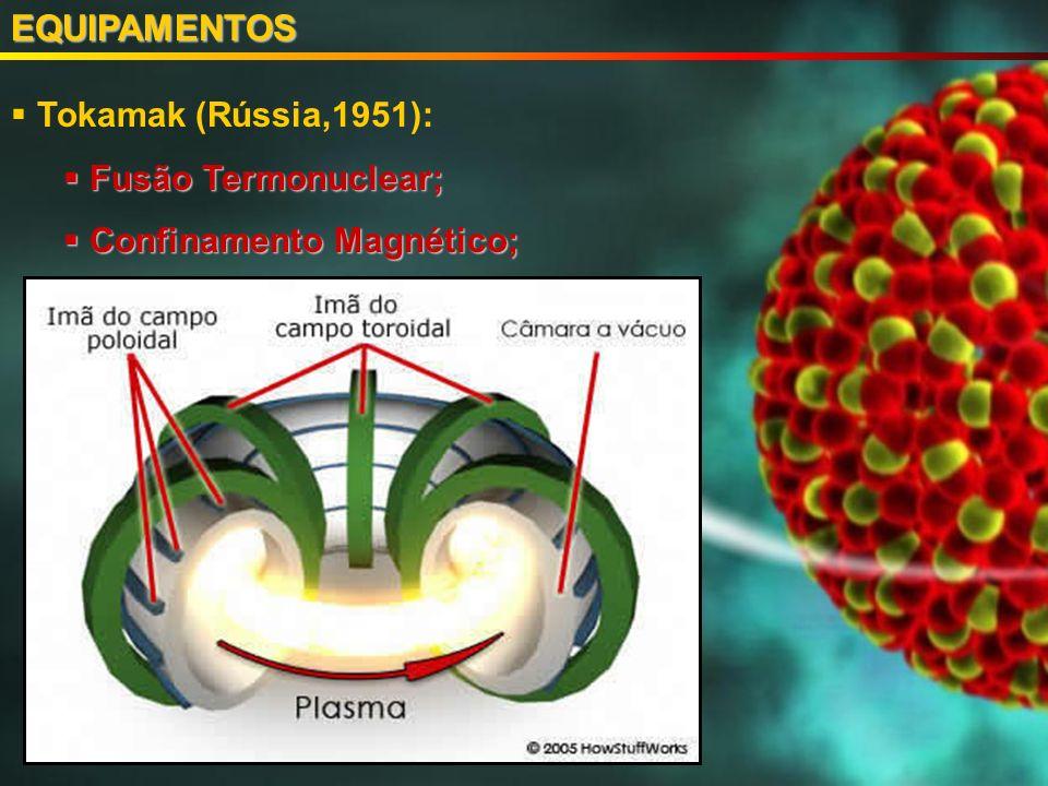 Tokamak (Rússia,1951): Fusão Termonuclear; Fusão Termonuclear; Confinamento Magnético; Confinamento Magnético;EQUIPAMENTOS
