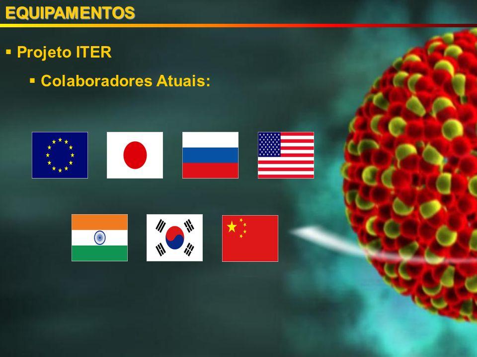 Projeto ITER Colaboradores Atuais:EQUIPAMENTOS