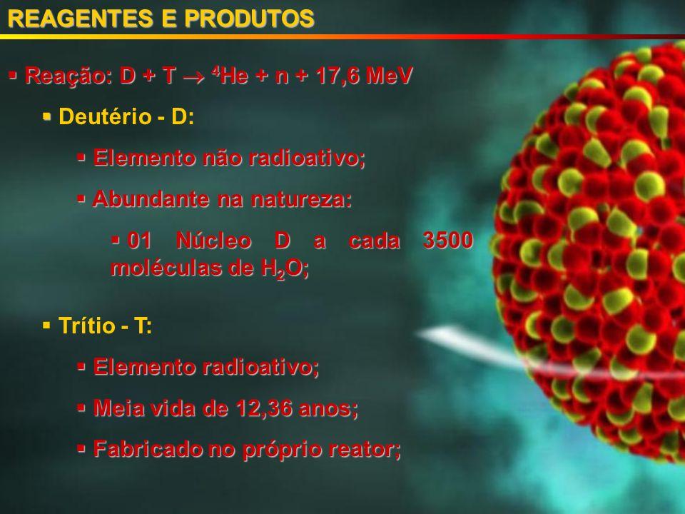 Reação: D + T 4 He + n + 17,6 MeV Reação: D + T 4 He + n + 17,6 MeV Deutério - D: Elemento não radioativo; Elemento não radioativo; Abundante na natureza: Abundante na natureza: 01 Núcleo D a cada 3500 moléculas de H 2 O; 01 Núcleo D a cada 3500 moléculas de H 2 O; Trítio - T: Elemento radioativo; Elemento radioativo; Meia vida de 12,36 anos; Meia vida de 12,36 anos; Fabricado no próprio reator; Fabricado no próprio reator; REAGENTES E PRODUTOS
