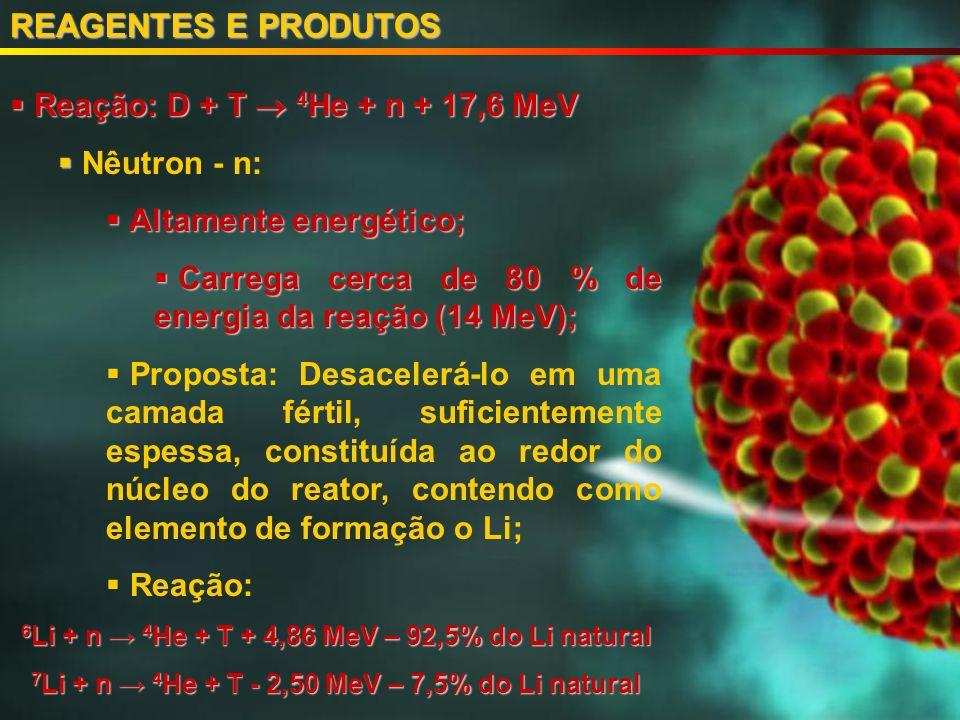 Reação: D + T 4 He + n + 17,6 MeV Reação: D + T 4 He + n + 17,6 MeV Nêutron - n: Altamente energético; Altamente energético; Carrega cerca de 80 % de energia da reação (14 MeV); Carrega cerca de 80 % de energia da reação (14 MeV); Proposta: Desacelerá-lo em uma camada fértil, suficientemente espessa, constituída ao redor do núcleo do reator, contendo como elemento de formação o Li; Reação: 6 Li + n 4 He + T + 4,86 MeV – 92,5% do Li natural 7 Li + n 4 He + T - 2,50 MeV – 7,5% do Li natural REAGENTES E PRODUTOS
