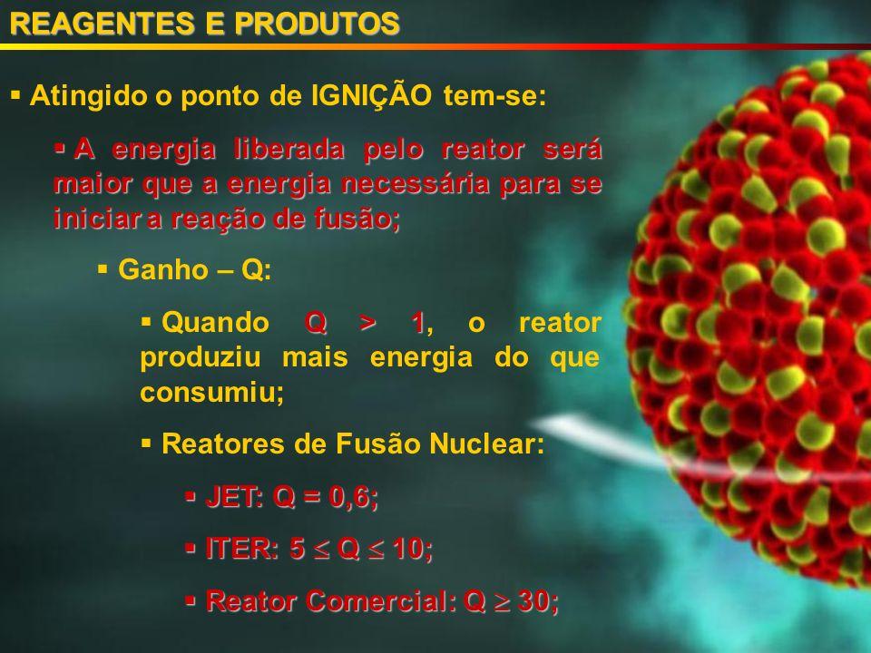 Atingido o ponto de IGNIÇÃO tem-se: A energia liberada pelo reator será maior que a energia necessária para se iniciar a reação de fusão; A energia liberada pelo reator será maior que a energia necessária para se iniciar a reação de fusão; Ganho – Q: Q > 1 Quando Q > 1, o reator produziu mais energia do que consumiu; Reatores de Fusão Nuclear: JET: Q = 0,6; JET: Q = 0,6; ITER: 5 Q 10; ITER: 5 Q 10; Reator Comercial: Q 30; Reator Comercial: Q 30; REAGENTES E PRODUTOS