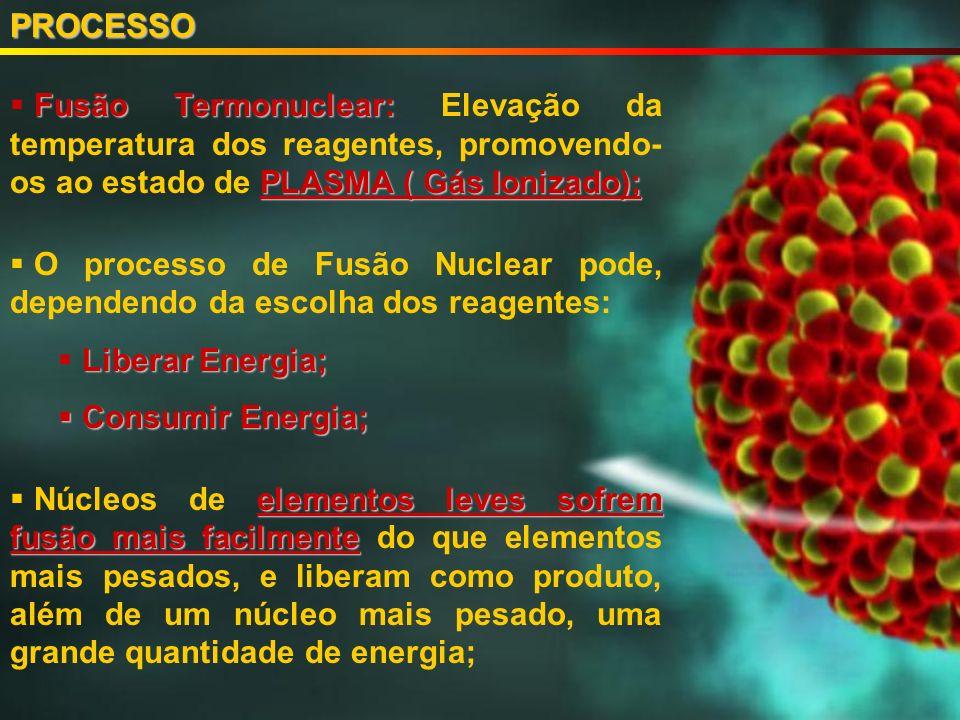 Fusão Termonuclear: PLASMA ( Gás Ionizado); Fusão Termonuclear: Elevação da temperatura dos reagentes, promovendo- os ao estado de PLASMA ( Gás Ionizado); O processo de Fusão Nuclear pode, dependendo da escolha dos reagentes: Liberar Energia; Consumir Energia; Consumir Energia; elementos leves sofrem fusão mais facilmente Núcleos de elementos leves sofrem fusão mais facilmente do que elementos mais pesados, e liberam como produto, além de um núcleo mais pesado, uma grande quantidade de energia;PROCESSO