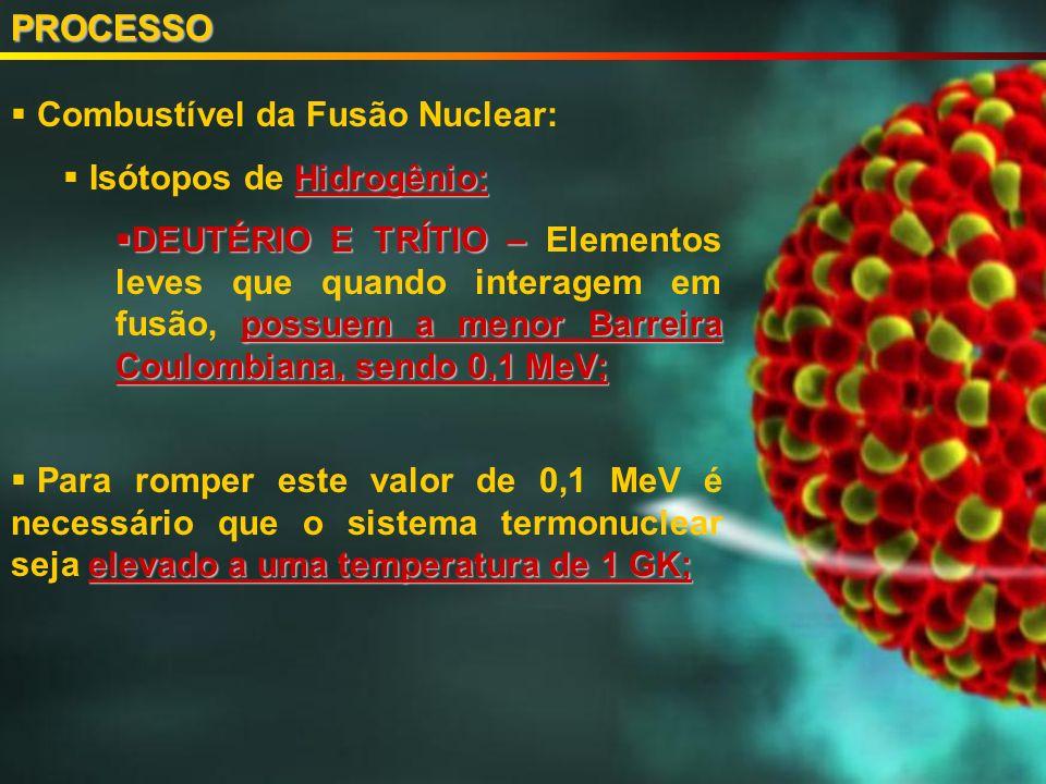 Combustível da Fusão Nuclear: Hidrogênio: Isótopos de Hidrogênio: DEUTÉRIO E TRÍTIO – possuem a menor Barreira Coulombiana, sendo 0,1 MeV; DEUTÉRIO E TRÍTIO – Elementos leves que quando interagem em fusão, possuem a menor Barreira Coulombiana, sendo 0,1 MeV; elevado a uma temperatura de 1 GK; Para romper este valor de 0,1 MeV é necessário que o sistema termonuclear seja elevado a uma temperatura de 1 GK;PROCESSO