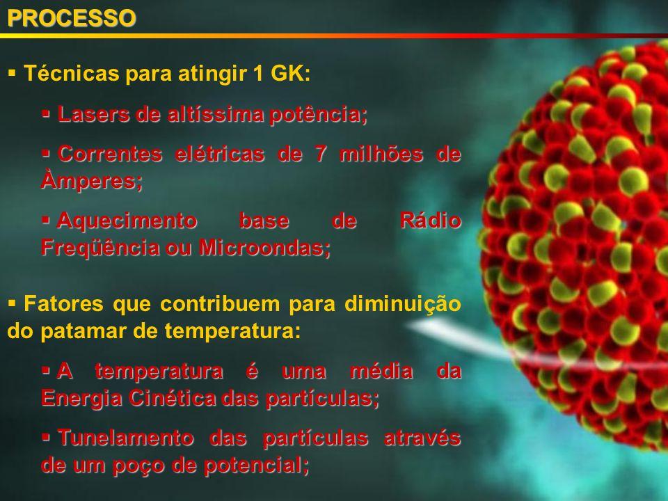 Técnicas para atingir 1 GK: Lasers de altíssima potência; Lasers de altíssima potência; Correntes elétricas de 7 milhões de Àmperes; Correntes elétricas de 7 milhões de Àmperes; Aquecimento base de Rádio Freqüência ou Microondas; Aquecimento base de Rádio Freqüência ou Microondas; Fatores que contribuem para diminuição do patamar de temperatura: A temperatura é uma média da Energia Cinética das partículas; A temperatura é uma média da Energia Cinética das partículas; Tunelamento das partículas através de um poço de potencial; Tunelamento das partículas através de um poço de potencial;PROCESSO