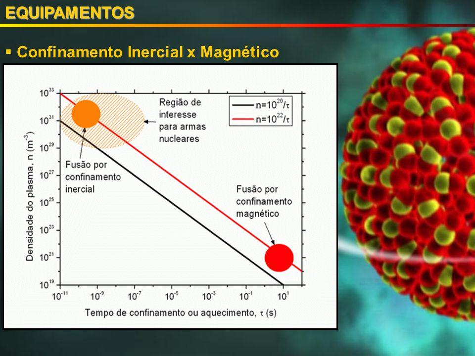 EQUIPAMENTOS Confinamento Inercial x Magnético