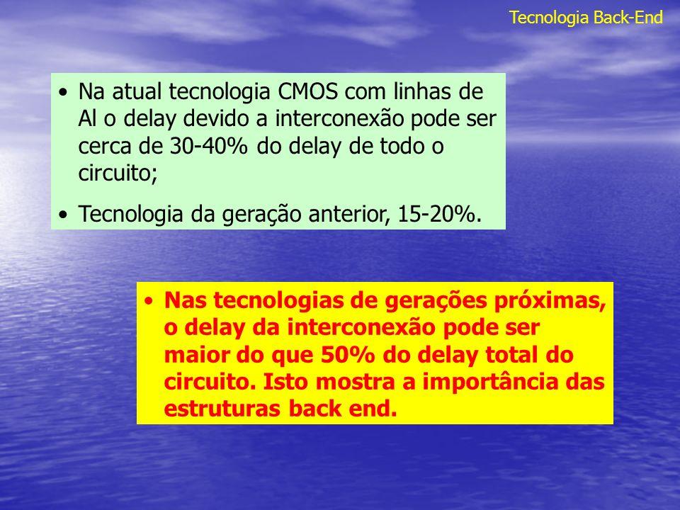 Tecnologia Back-End Na atual tecnologia CMOS com linhas de Al o delay devido a interconexão pode ser cerca de 30-40% do delay de todo o circuito; Tecn