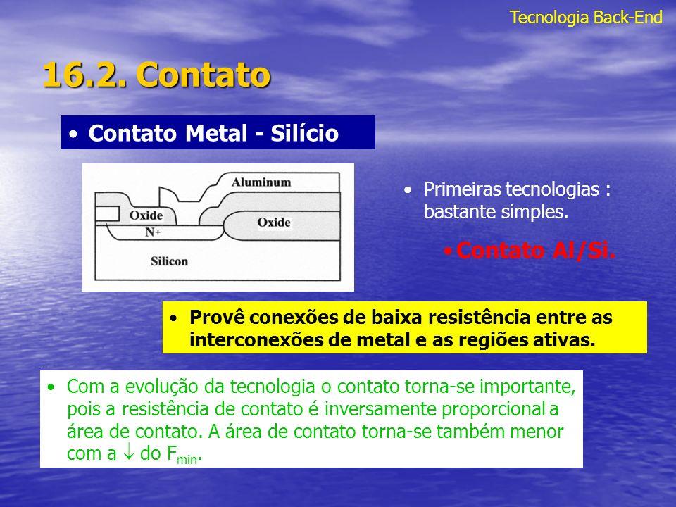 16.2. Contato Tecnologia Back-End Contato Metal - Silício Primeiras tecnologias : bastante simples. Contato Al/Si. Provê conexões de baixa resistência