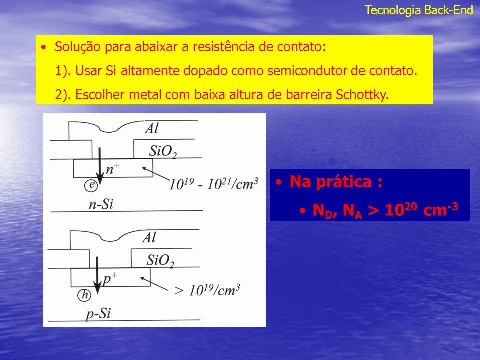 Tecnologia Back-End Solução para abaixar a resistência de contato: 1). Usar Si altamente dopado como semicondutor de contato. 2). Escolher metal com b