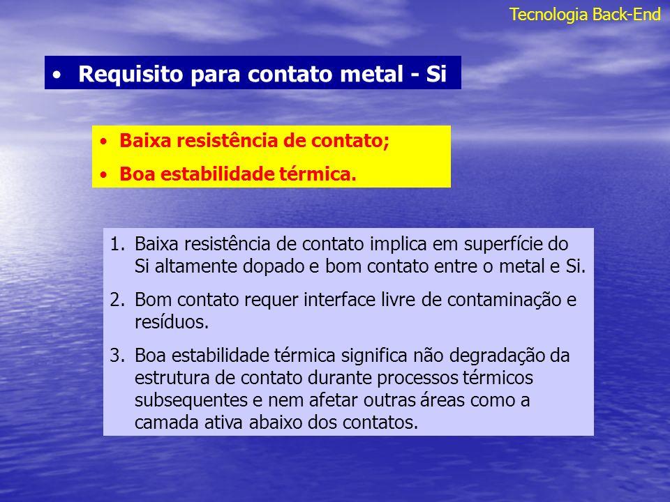 Tecnologia Back-End Requisito para contato metal - Si Baixa resistência de contato; Boa estabilidade térmica. 1.Baixa resistência de contato implica e
