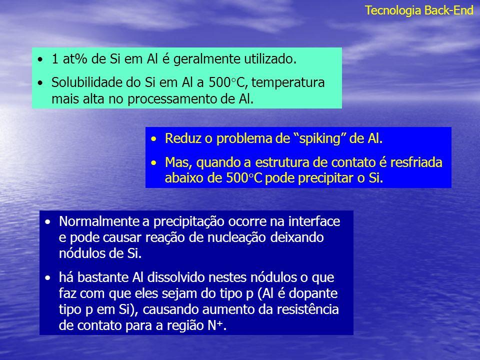Tecnologia Back-End 1 at% de Si em Al é geralmente utilizado. Solubilidade do Si em Al a 500 C, temperatura mais alta no processamento de Al. Reduz o