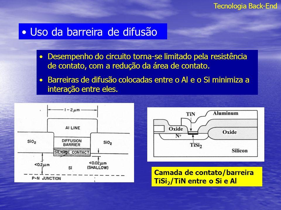 Tecnologia Back-End Uso da barreira de difusão Desempenho do circuito torna-se limitado pela resistência de contato, com a redução da área de contato.