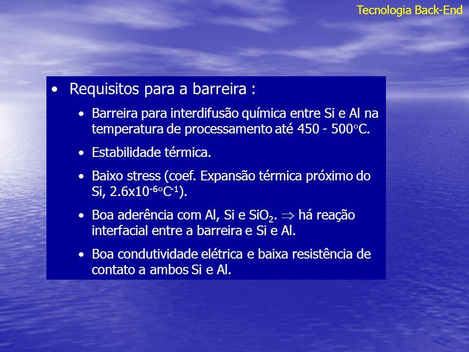 Tecnologia Back-End Requisitos para a barreira : Barreira para interdifusão química entre Si e Al na temperatura de processamento até 450 - 500 C. Est