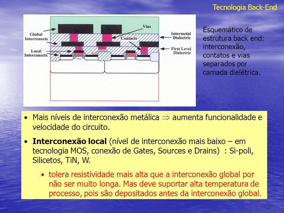 Tecnologia Back-End Mais níveis de interconexão metálica aumenta funcionalidade e velocidade do circuito. Interconexão local (nível de interconexão ma
