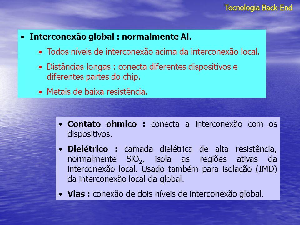 Tecnologia Back-End Interconexão global : normalmente Al. Todos níveis de interconexão acima da interconexão local. Distâncias longas : conecta difere