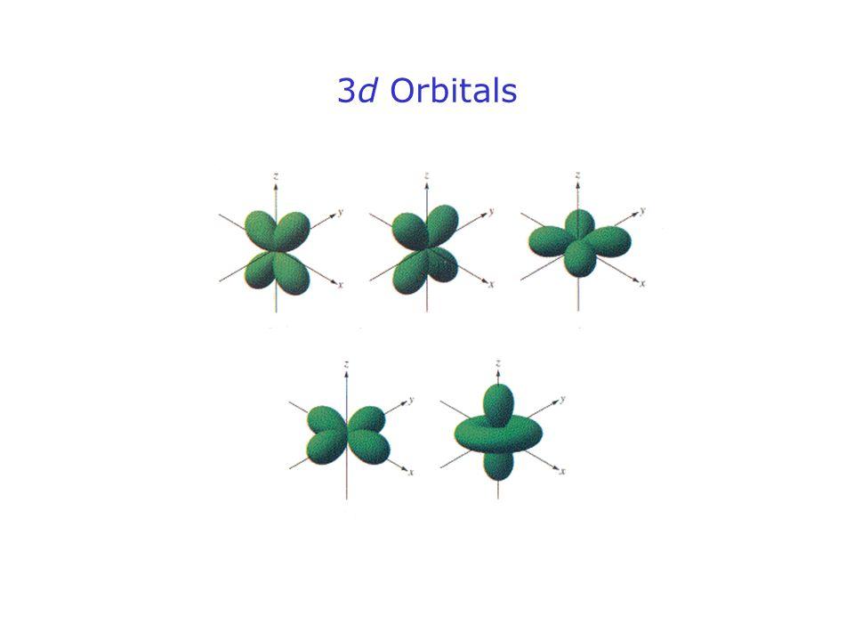 3d Orbitals