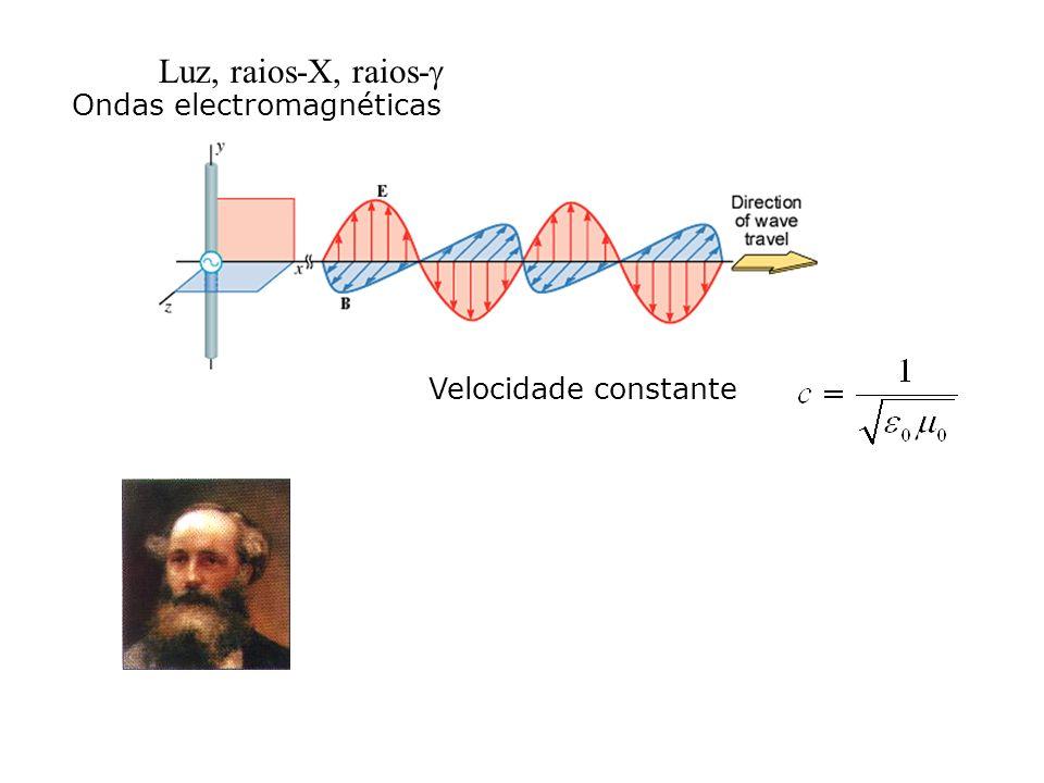 Ondas electromagnéticas Velocidade constante Luz, raios-X, raios-