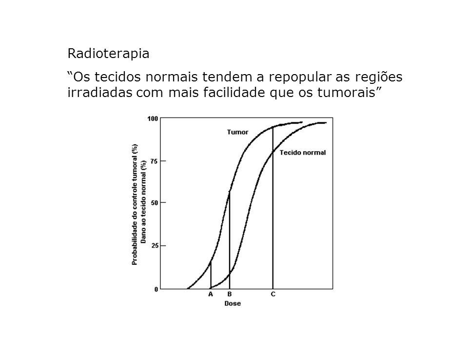 Radioterapia Os tecidos normais tendem a repopular as regiões irradiadas com mais facilidade que os tumorais