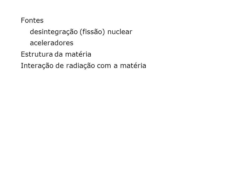 Fontes desintegração (fissão) nuclear aceleradores Estrutura da matéria Interação de radiação com a matéria