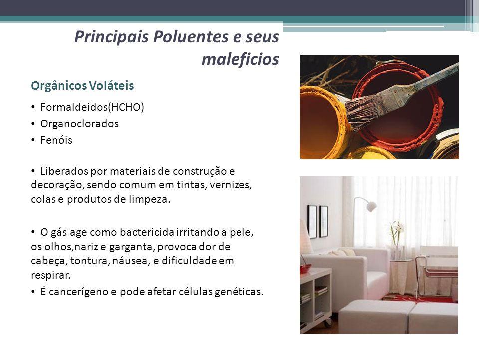 Principais Poluentes e seus maleficios Orgânicos Voláteis Formaldeidos(HCHO) Organoclorados Fenóis Liberados por materiais de construção e decoração,