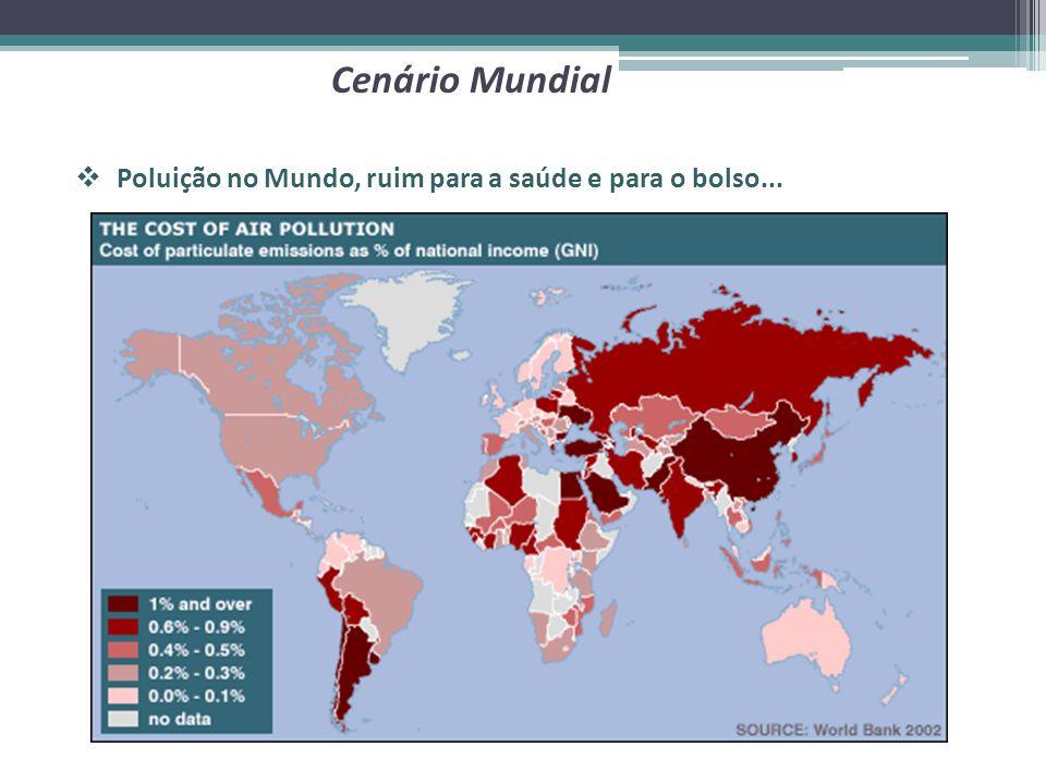 Poluição no Mundo, ruim para a saúde e para o bolso... Cenário Mundial