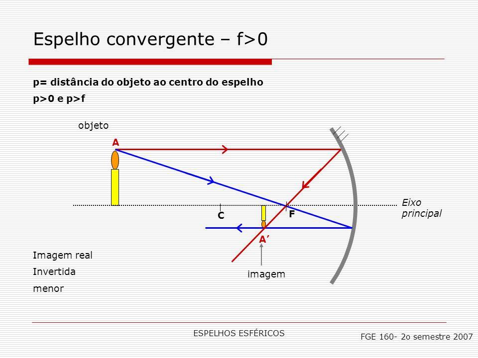 ESPELHOS ESFÉRICOS Espelho convergente – f>0 p= distância do objeto ao centro do espelho p>0 e p>f C F A A objeto imagem Imagem real Invertida menor E