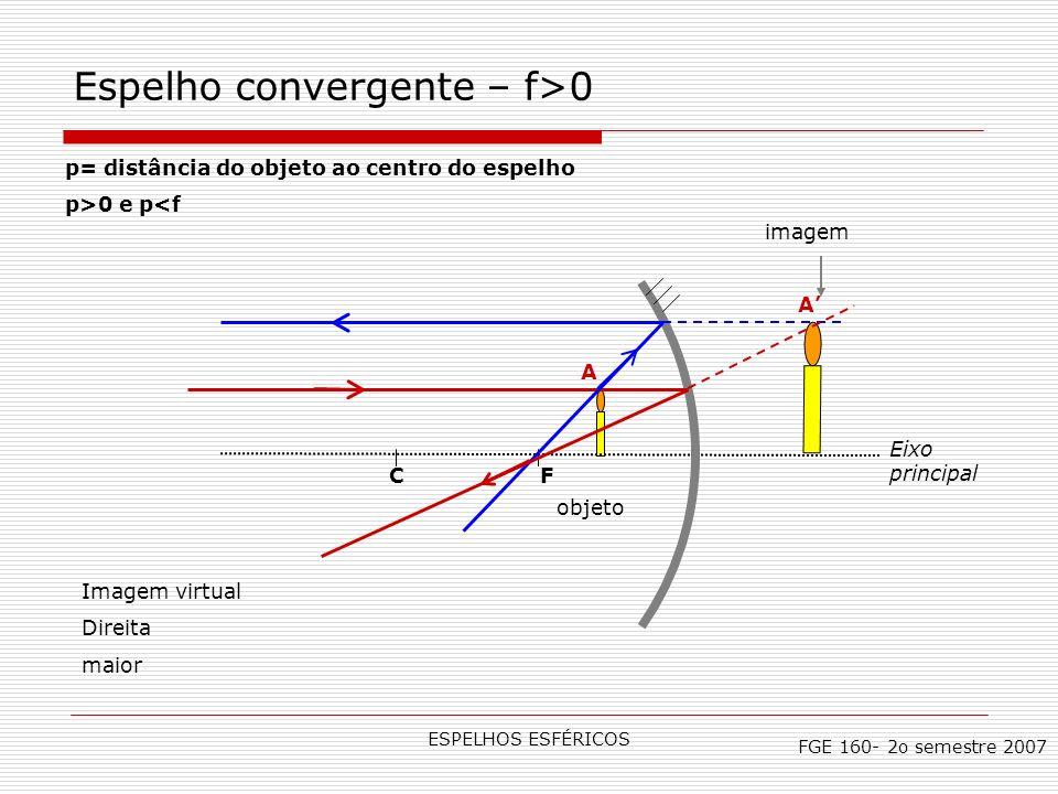 ESPELHOS ESFÉRICOS Espelho convergente – f>0 p= distância do objeto ao centro do espelho p>0 e p<f CF A A objeto imagem Imagem virtual Direita maior E