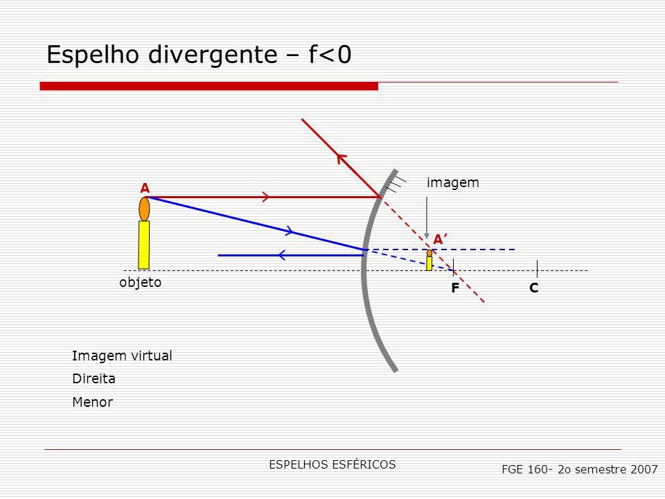 ESPELHOS ESFÉRICOS Espelho divergente – f<0 FC objeto A imagem A Imagem virtual Direita Menor FGE 160- 2o semestre 2007