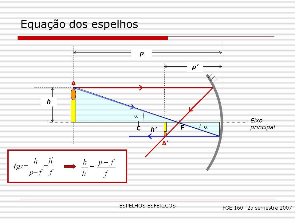 ESPELHOS ESFÉRICOS Equação dos espelhos p p h C F A A Eixo principal h FGE 160- 2o semestre 2007