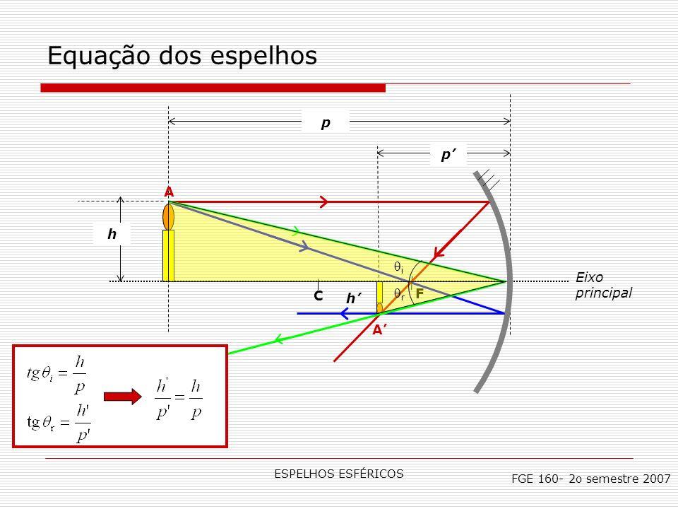 ESPELHOS ESFÉRICOS Equação dos espelhos p p h C F A A Eixo principal h i r FGE 160- 2o semestre 2007