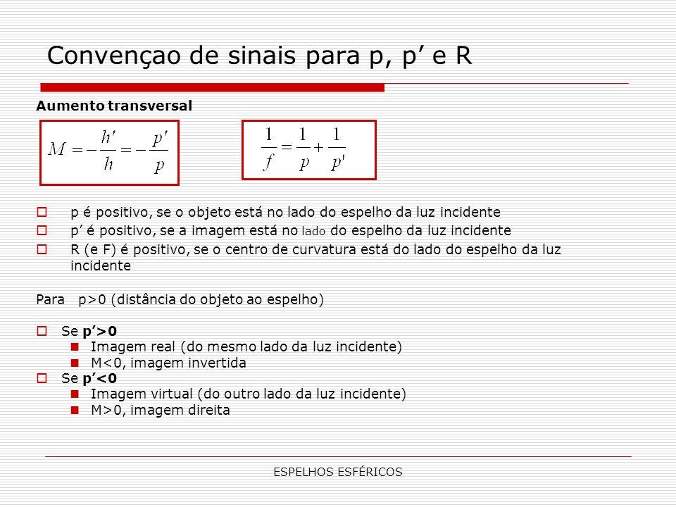 ESPELHOS ESFÉRICOS Convençao de sinais para p, p e R p é positivo, se o objeto está no lado do espelho da luz incidente p é positivo, se a imagem está