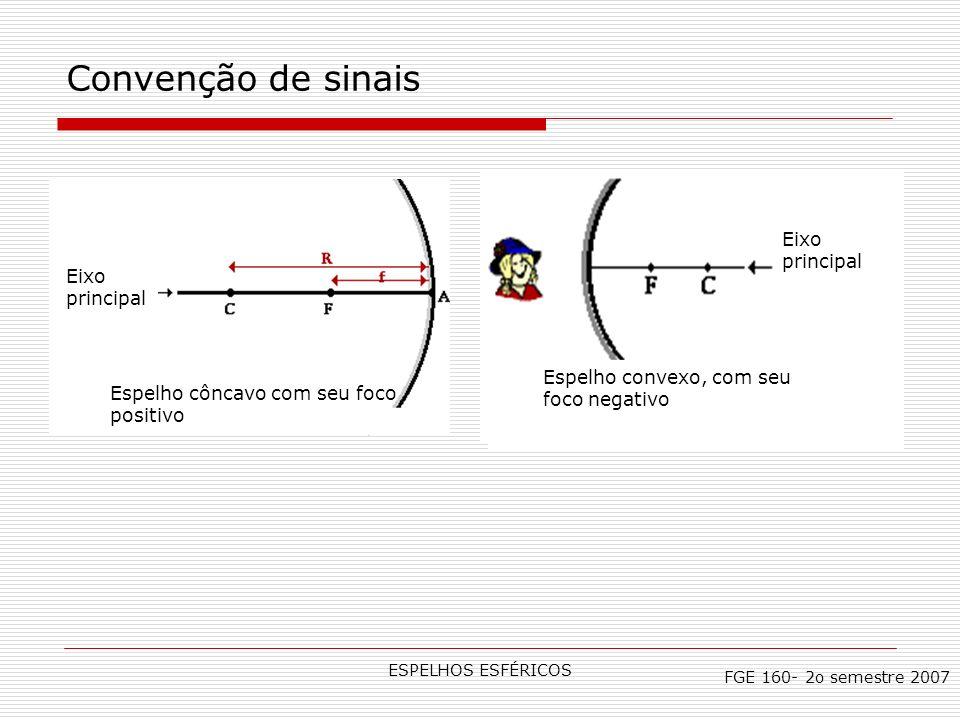 ESPELHOS ESFÉRICOS Convenção de sinais Espelho convexo, com seu foco negativo Eixo principal Espelho côncavo com seu foco positivo FGE 160- 2o semestr