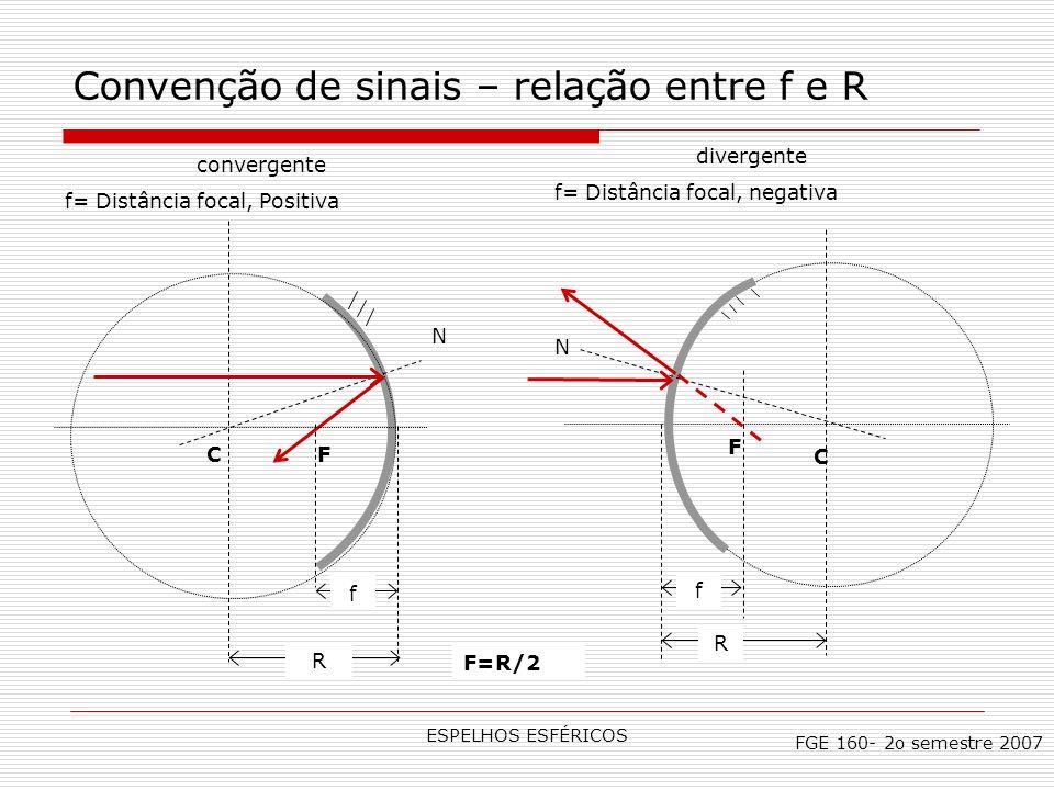 ESPELHOS ESFÉRICOS Convenção de sinais – relação entre f e R convergente f= Distância focal, Positiva F=R/2 N CF R f N C F R f divergente f= Distância
