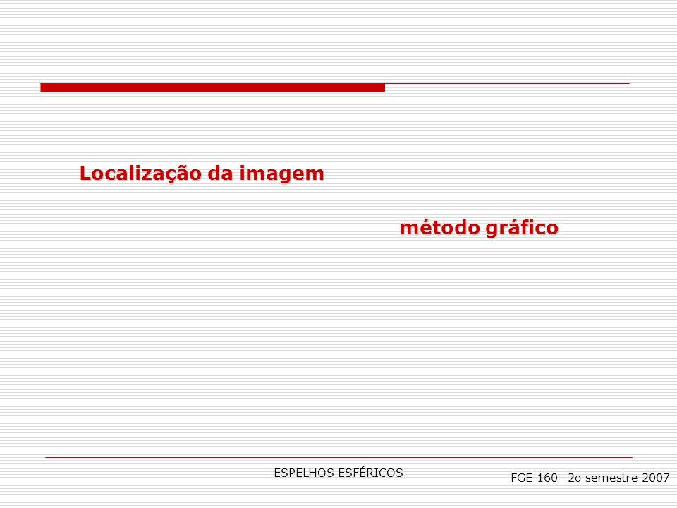 ESPELHOS ESFÉRICOS Localização da imagem método gráfico FGE 160- 2o semestre 2007