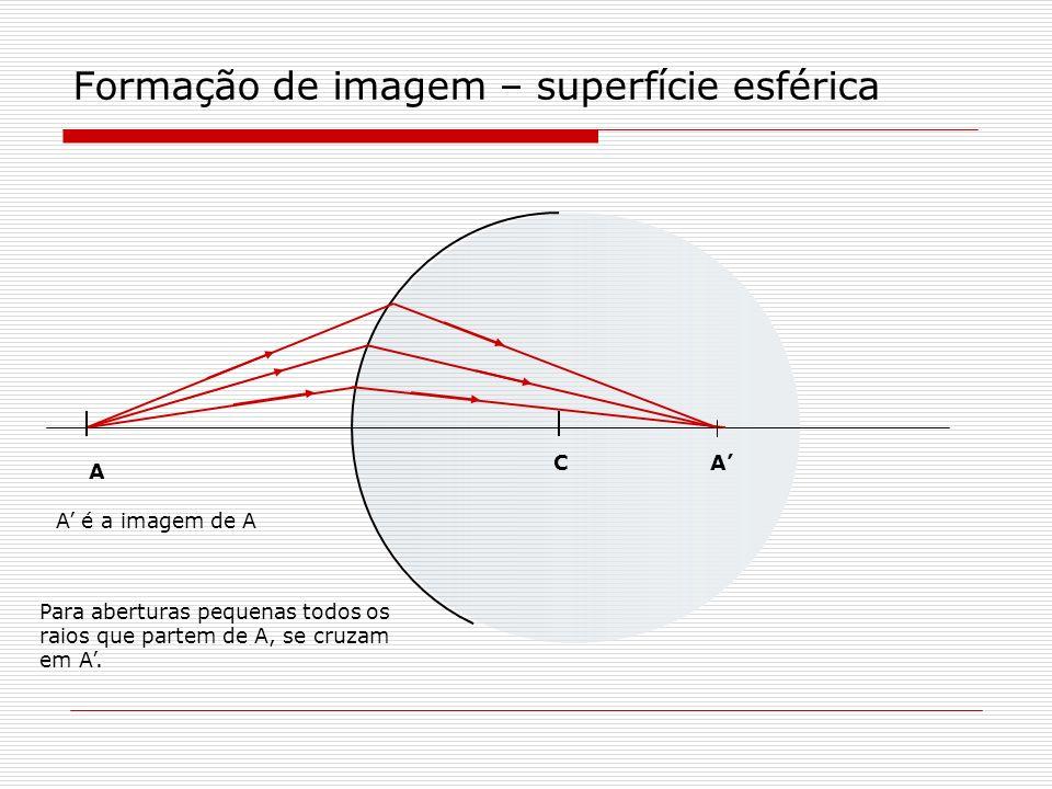 Convenção de sinais n1n1 n2n2 C Luz incidente R R>0 p >0 pp p´é positivo se estiver do mesmo lado dos raios emergentes R é positivo se estiver do mesmo lado dos raios emergentes