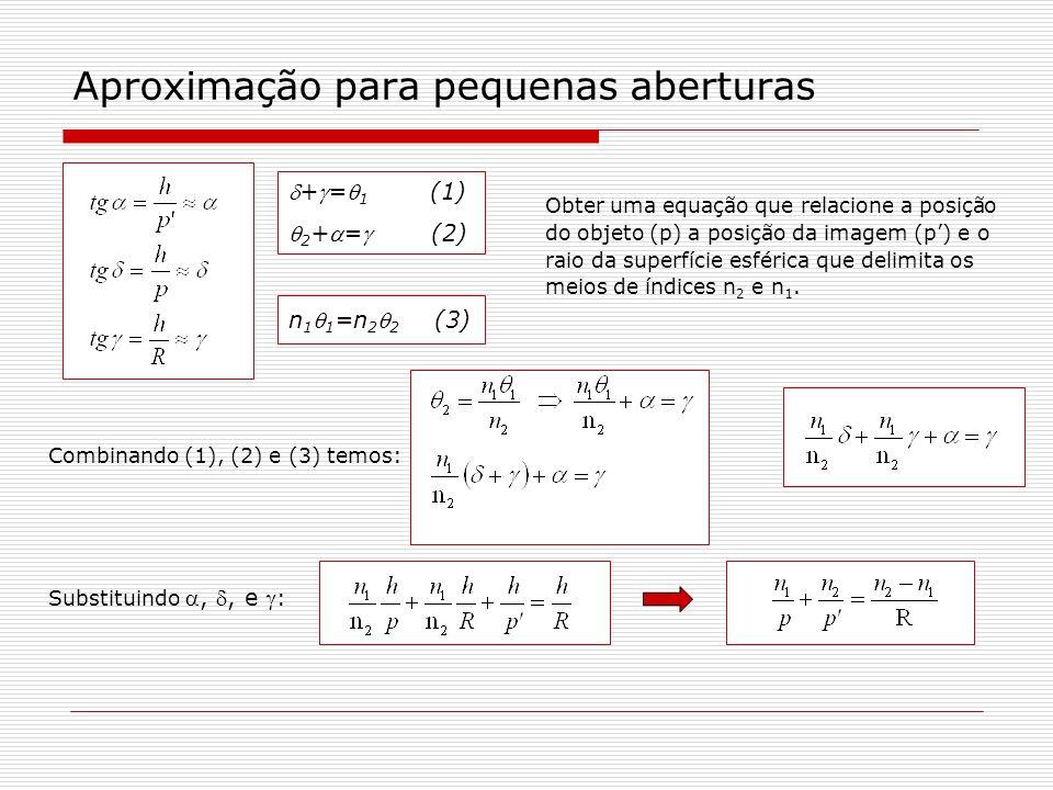 Aproximação para pequenas aberturas Equação de um dioptro simplesAumento transversal: C i 2 A A n2n2 n1n1 n 1 <n 2 h pp