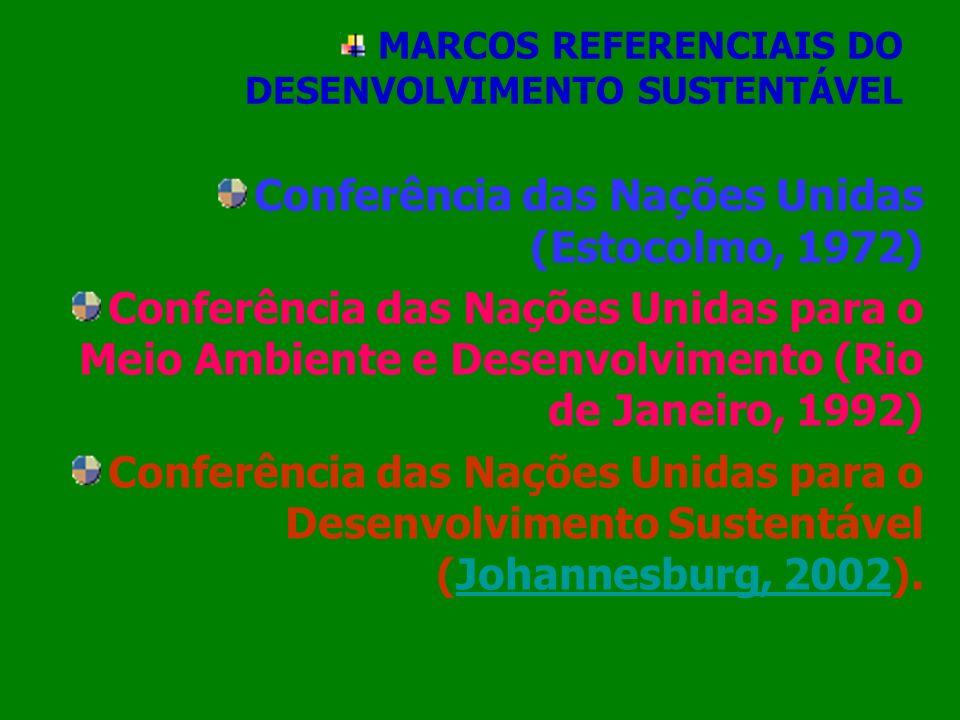 MARCOS REFERENCIAIS DO DESENVOLVIMENTO SUSTENTÁVEL CONFERÊNCIAS Conferência das Nações Unidas (Estocolmo, 1972) Conferência das Nações Unidas para o M