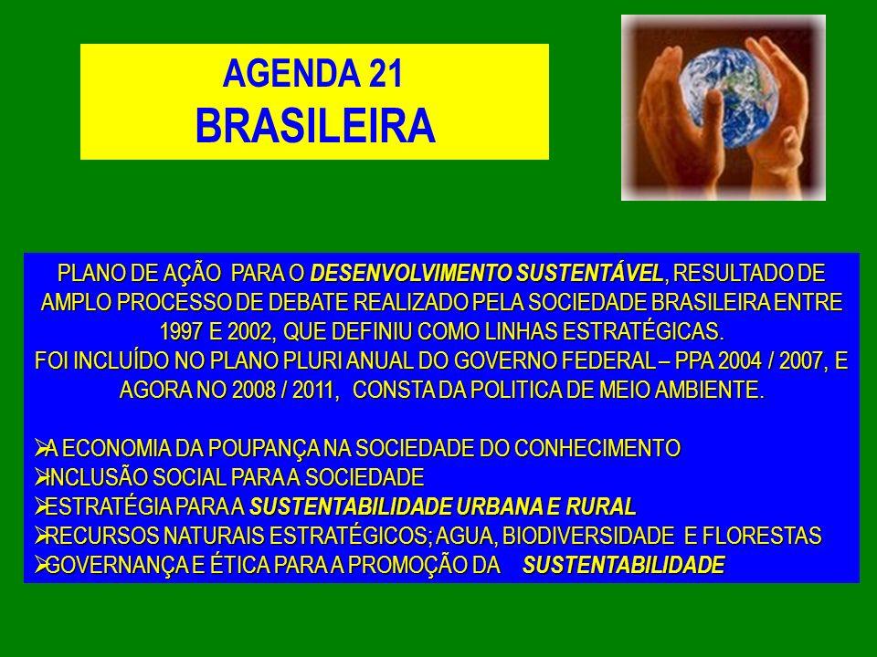 AGENDA 21 BRASILEIRA PLANO DE AÇÃO PARA O DESENVOLVIMENTO SUSTENTÁVEL, RESULTADO DE AMPLO PROCESSO DE DEBATE REALIZADO PELA SOCIEDADE BRASILEIRA ENTRE