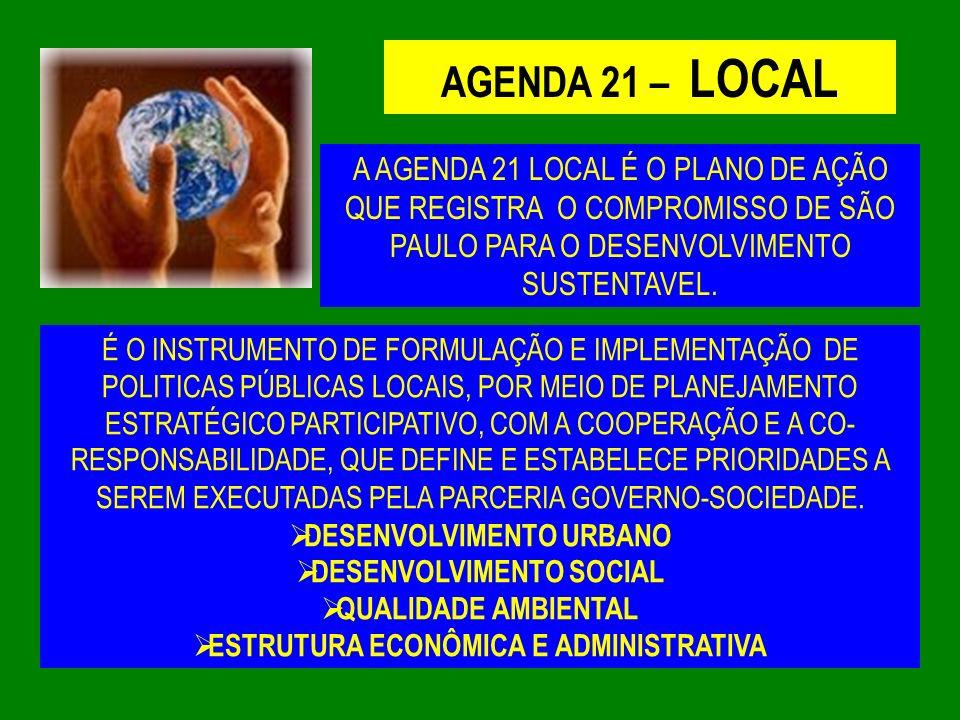 AGENDA 21 – LOCAL É O INSTRUMENTO DE FORMULAÇÃO E IMPLEMENTAÇÃO DE POLITICAS PÚBLICAS LOCAIS, POR MEIO DE PLANEJAMENTO ESTRATÉGICO PARTICIPATIVO, COM