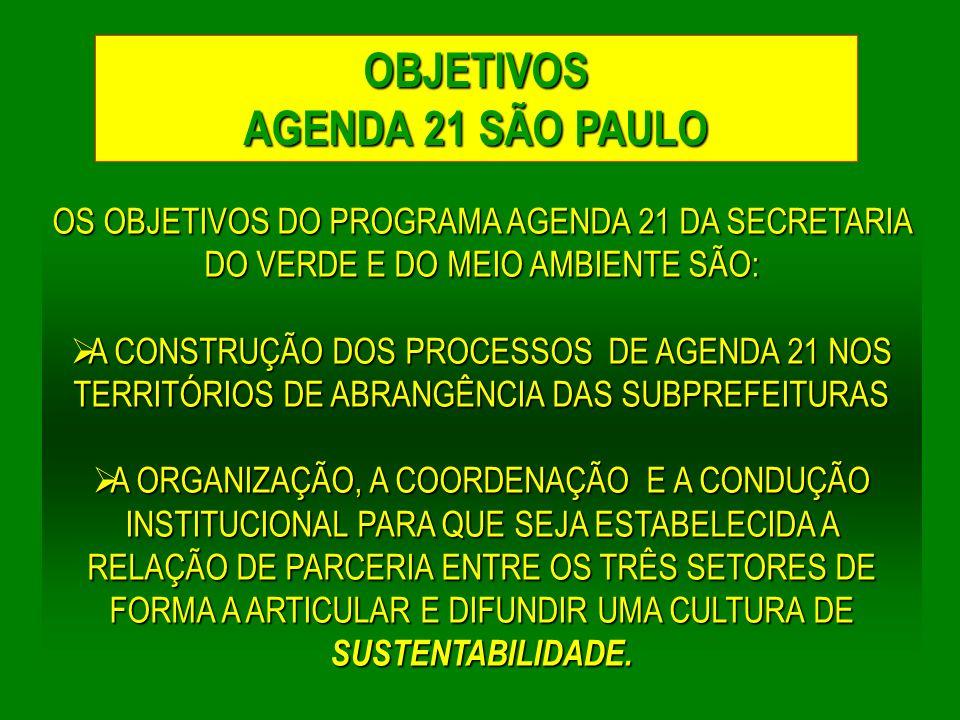 OBJETIVOS AGENDA 21 SÃO PAULO OS OBJETIVOS DO PROGRAMA AGENDA 21 DA SECRETARIA DO VERDE E DO MEIO AMBIENTE SÃO: A CONSTRUÇÃO DOS PROCESSOS DE AGENDA 2