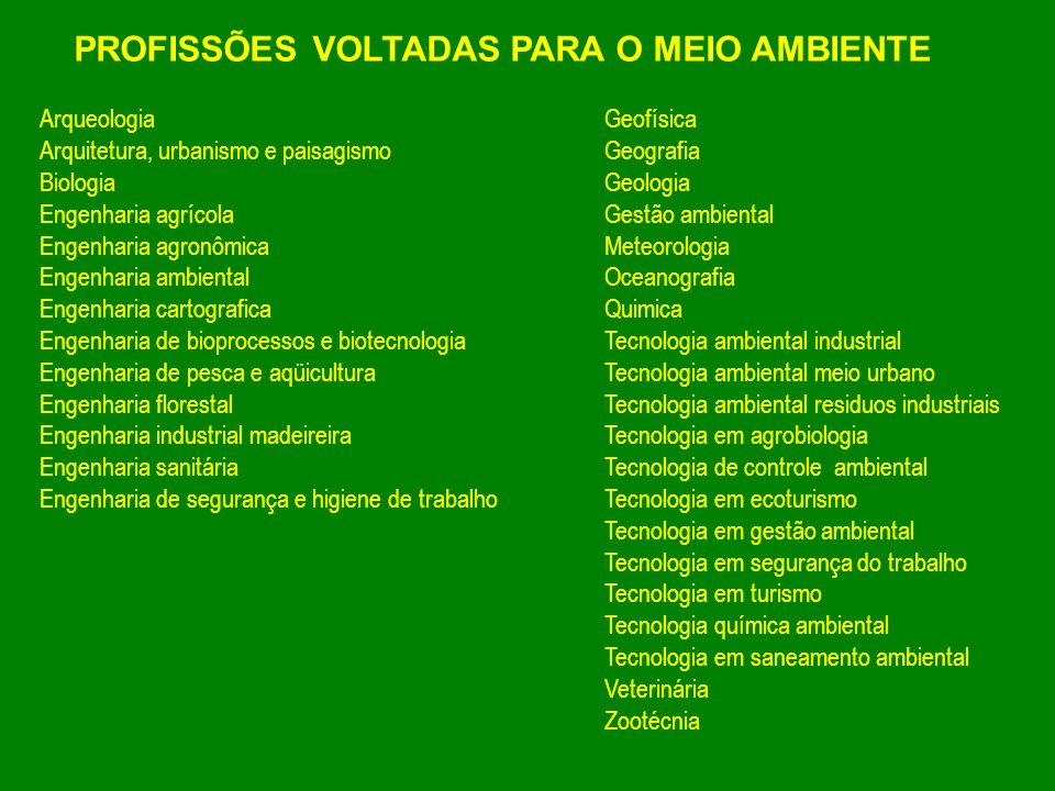 Arqueologia Arquitetura, urbanismo e paisagismo Biologia Engenharia agrícola Engenharia agronômica Engenharia ambiental Engenharia cartografica Engenh