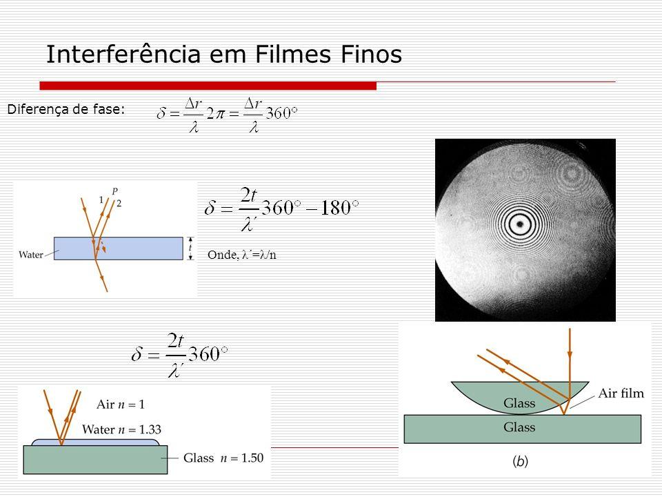Interferência em Filmes Finos Diferença de fase: Onde, λ´=λ/n